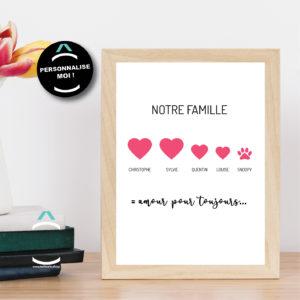 Cadre personnalisable – Notre famille (= amour toujours)