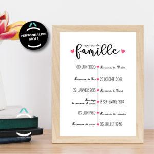 Cadre personnalisable – Une vie de famille